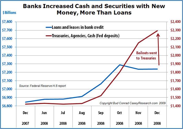 gewinner finanzkrise 1929