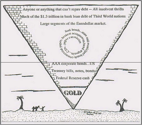 Exter Inverted Pyramid